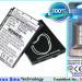 Аккумулятор CS-DS720SL для UTStarcom SMT5800 3,7V 1050Ah Li-ion