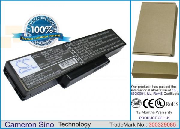 Аккумулятор CS-DE1425NB для DELL Inspiron 1425  11,1V 4400mAh Li-ion