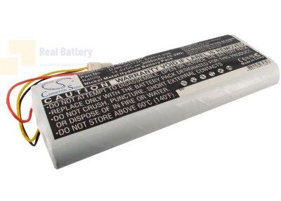 Аккумулятор CS-SMR840VX для Samsung VC-RA50VB 14,4V 3000mAh Ni-MH
