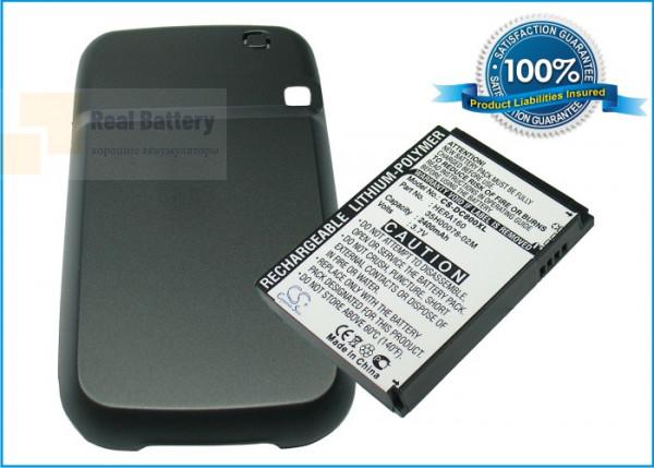 Аккумулятор CS-DC800XL для Vodafone VPA Compact IV 3,7V 2400Ah Li-Polymer